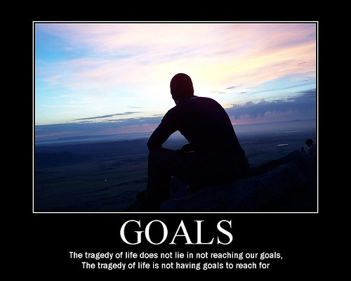 P90X Goal Setting