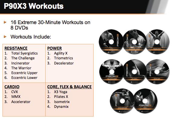 P90X3 Workout